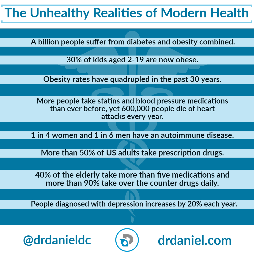 The-unhealthy-realities-of-modern-healthcare-in-america