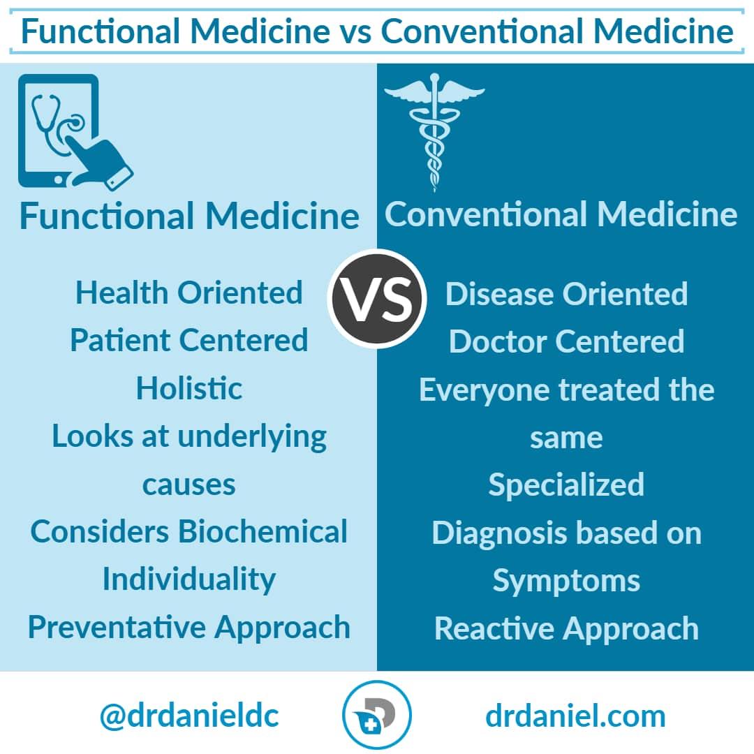 functional medicine versus conventional medicine